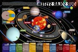 OUR SOLAR SYSTEM Space and Science Educational Poster by Smi